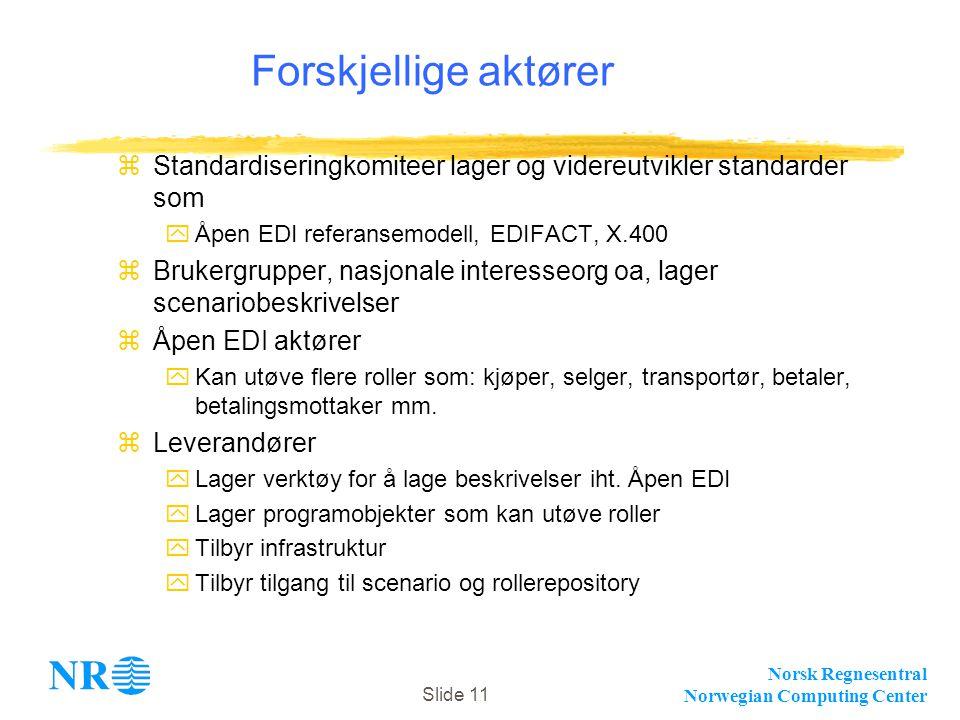 Norsk Regnesentral Norwegian Computing Center Slide 11 Forskjellige aktører zStandardiseringkomiteer lager og videreutvikler standarder som yÅpen EDI referansemodell, EDIFACT, X.400 zBrukergrupper, nasjonale interesseorg oa, lager scenariobeskrivelser zÅpen EDI aktører yKan utøve flere roller som: kjøper, selger, transportør, betaler, betalingsmottaker mm.