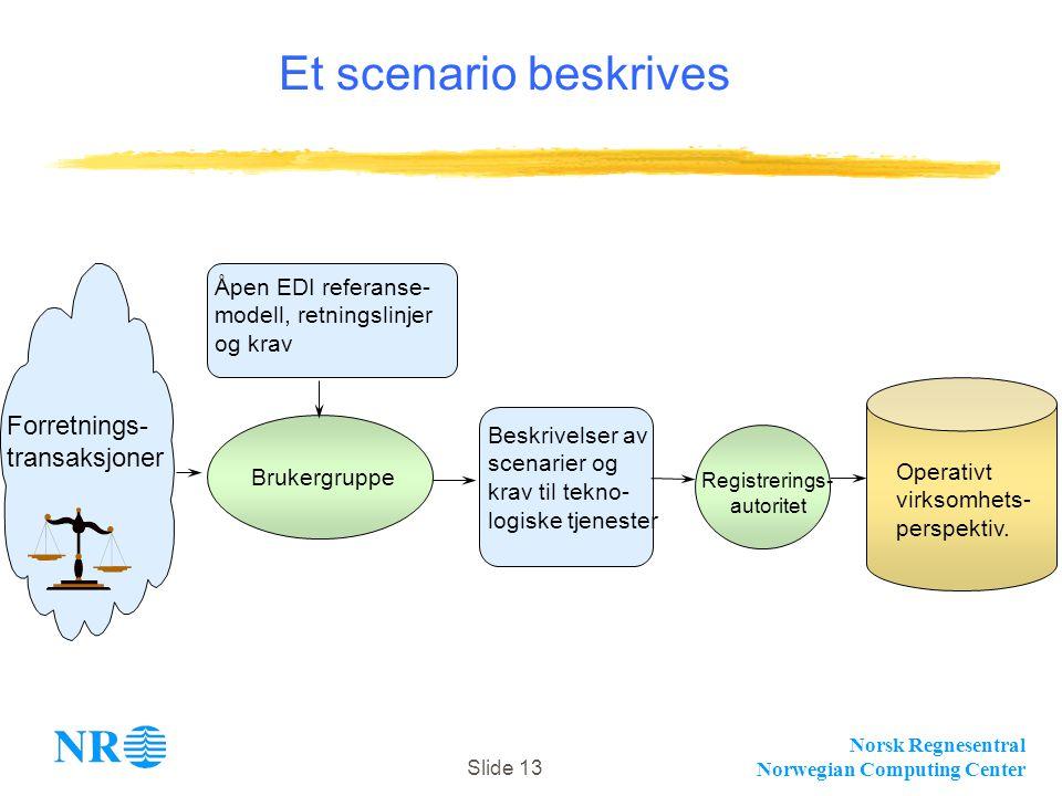 Norsk Regnesentral Norwegian Computing Center Slide 13 Et scenario beskrives Åpen EDI referanse- modell, retningslinjer og krav Beskrivelser av scenarier og krav til tekno- logiske tjenester Forretnings- transaksjoner Brukergruppe Registrerings- autoritet Operativt virksomhets- perspektiv.