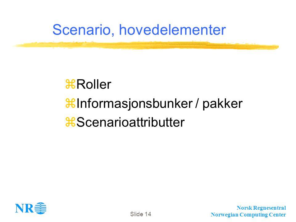 Norsk Regnesentral Norwegian Computing Center Slide 14 Scenario, hovedelementer zRoller zInformasjonsbunker / pakker zScenarioattributter
