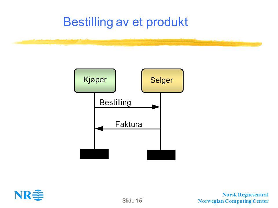 Norsk Regnesentral Norwegian Computing Center Slide 15 Bestilling av et produkt Bestilling Faktura Kjøper Selger