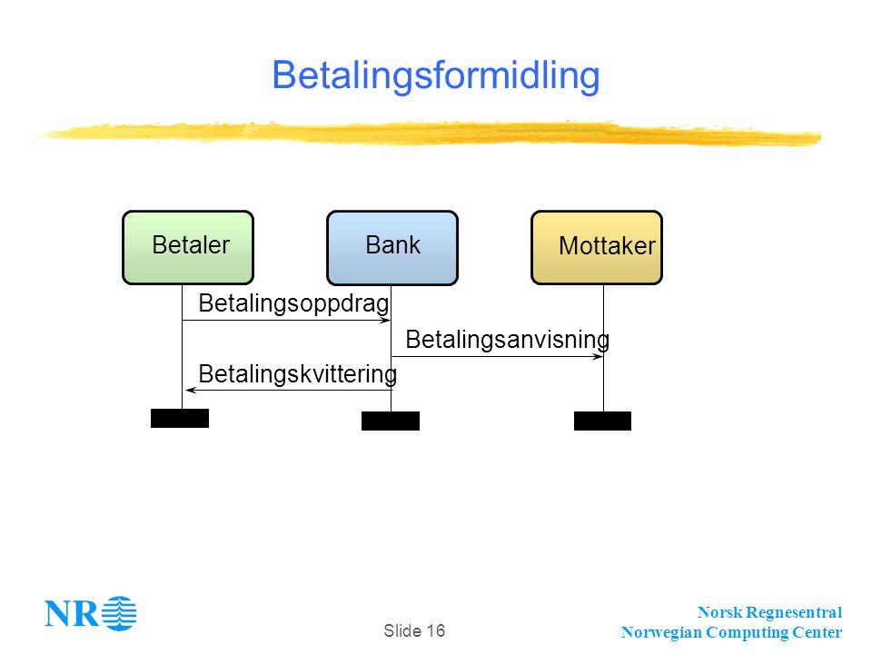 Norsk Regnesentral Norwegian Computing Center Slide 16 Betalingsformidling Betalingsoppdrag Betalingskvittering Betalingsanvisning Bank Betaler Mottaker