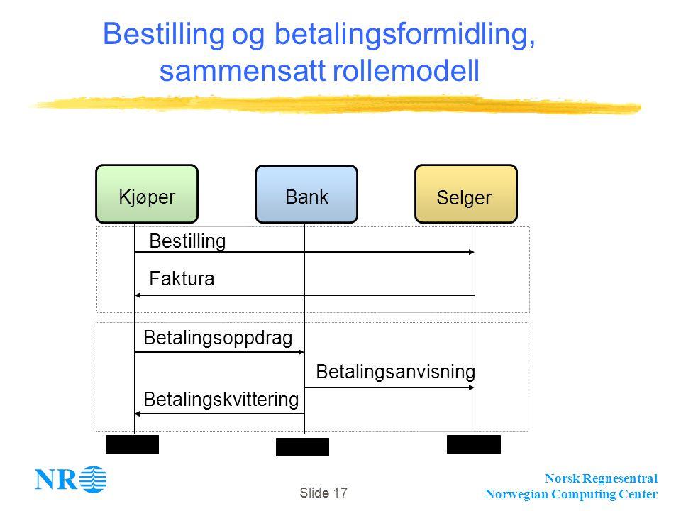 Norsk Regnesentral Norwegian Computing Center Slide 17 Bestilling Faktura Betalingsoppdrag Betalingskvittering Betalingsanvisning Bestilling og betalingsformidling, sammensatt rollemodell Bank Kjøper Selger