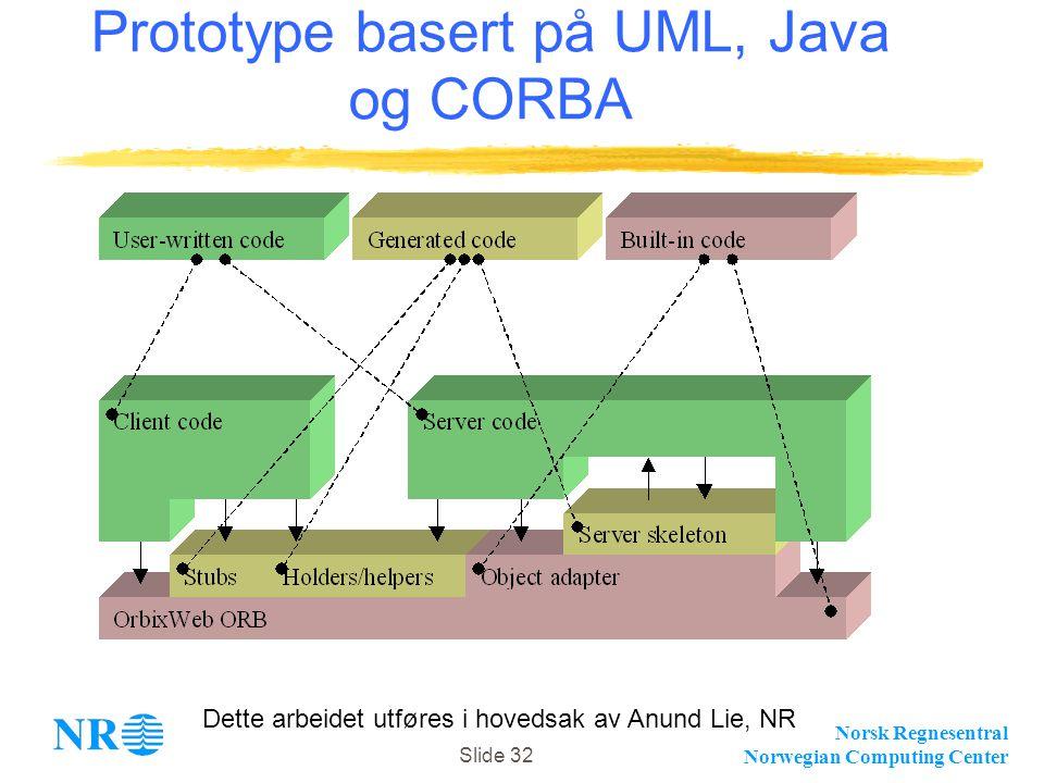 Norsk Regnesentral Norwegian Computing Center Slide 32 Prototype basert på UML, Java og CORBA Dette arbeidet utføres i hovedsak av Anund Lie, NR