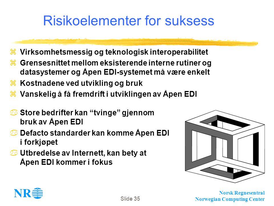 Norsk Regnesentral Norwegian Computing Center Slide 35 Risikoelementer for suksess zVirksomhetsmessig og teknologisk interoperabilitet zGrensesnittet mellom eksisterende interne rutiner og datasystemer og Åpen EDI-systemet må være enkelt zKostnadene ved utvikling og bruk zVanskelig å få fremdrift i utviklingen av Åpen EDI aStore bedrifter kan tvinge gjennom bruk av Åpen EDI aDefacto standarder kan komme Åpen EDI i forkjøpet aUtbredelse av Internett, kan bety at Åpen EDI kommer i fokus
