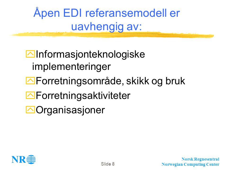 Norsk Regnesentral Norwegian Computing Center Slide 8 Åpen EDI referansemodell er uavhengig av: yInformasjonteknologiske implementeringer yForretningsområde, skikk og bruk yForretningsaktiviteter yOrganisasjoner