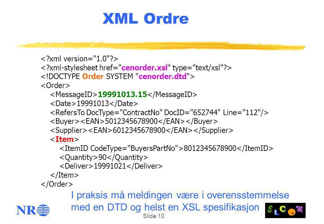 Slide 10 XML Ordre 19991013.15 19991013 5012345678900 6012345678900 8012345678900 90 19991021 I praksis må meldingen være i overensstemmelse med en DTD og helst en XSL spesifikasjon