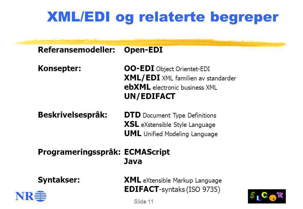 Slide 11 XML/EDI og relaterte begreper Open-EDI OO-EDI Object Orientet-EDI XML/EDI XML familien av standarder ebXML electronic business XML UN/EDIFACT DTD Document Type Definitions XSL eXstensible Style Language UML Unified Modeling Language ECMAScript Java XML eXtensible Markup Language EDIFACT -syntaks (ISO 9735) Referansemodeller: Konsepter: Beskrivelsespråk: Programeringsspråk: Syntakser: