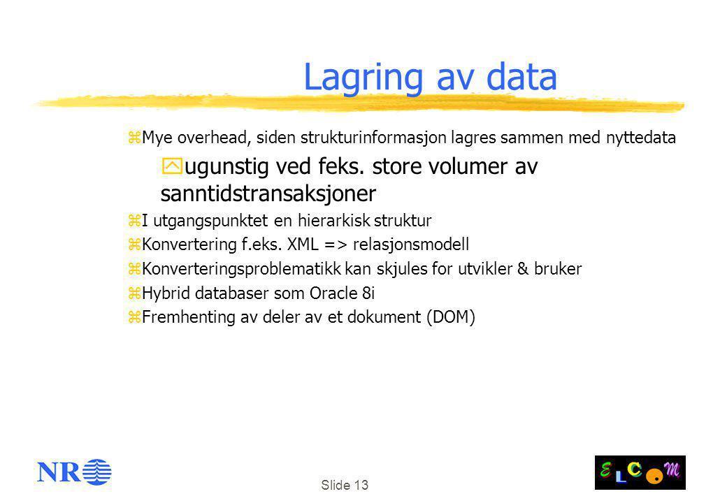 Slide 13 Lagring av data zMye overhead, siden strukturinformasjon lagres sammen med nyttedata yugunstig ved feks.