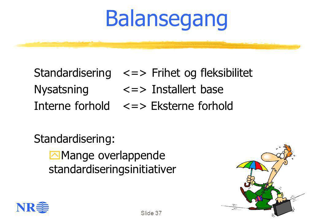 Slide 37 Balansegang Standardisering Frihet og fleksibilitet Nysatsning Installert base Interne forhold Eksterne forhold Standardisering: yMange overlappende standardiseringsinitiativer