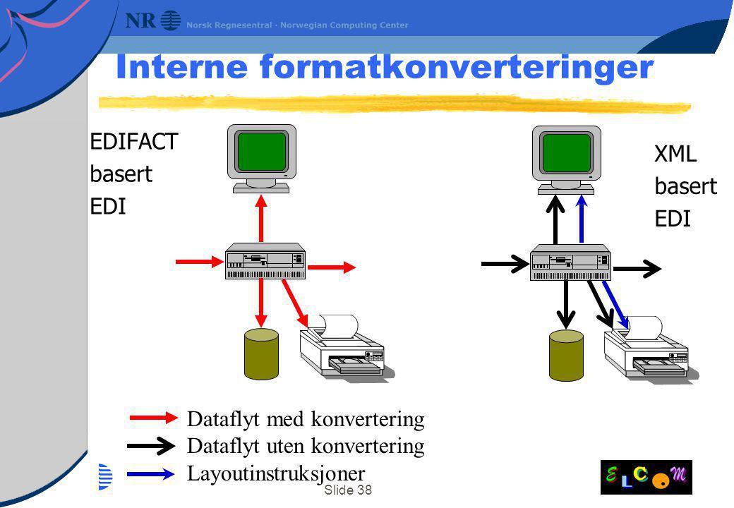 Slide 38 Interne formatkonverteringer EDIFACT basert EDI XML basert EDI Dataflyt med konvertering Dataflyt uten konvertering Layoutinstruksjoner