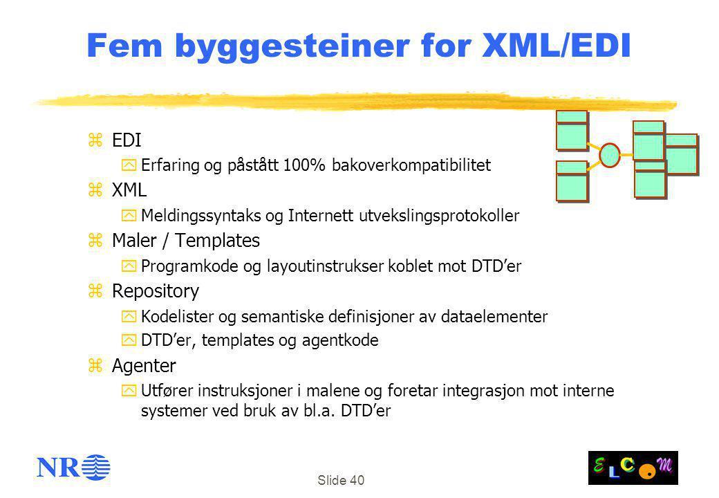 Slide 40 Fem byggesteiner for XML/EDI zEDI yErfaring og påstått 100% bakoverkompatibilitet zXML yMeldingssyntaks og Internett utvekslingsprotokoller zMaler / Templates yProgramkode og layoutinstrukser koblet mot DTD'er zRepository yKodelister og semantiske definisjoner av dataelementer yDTD'er, templates og agentkode zAgenter yUtfører instruksjoner i malene og foretar integrasjon mot interne systemer ved bruk av bl.a.