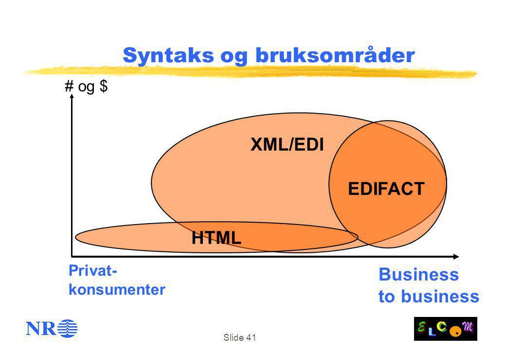 Slide 41 Syntaks og bruksområder Privat- konsumenter XML/EDI EDIFACT # og $ HTML Business to business
