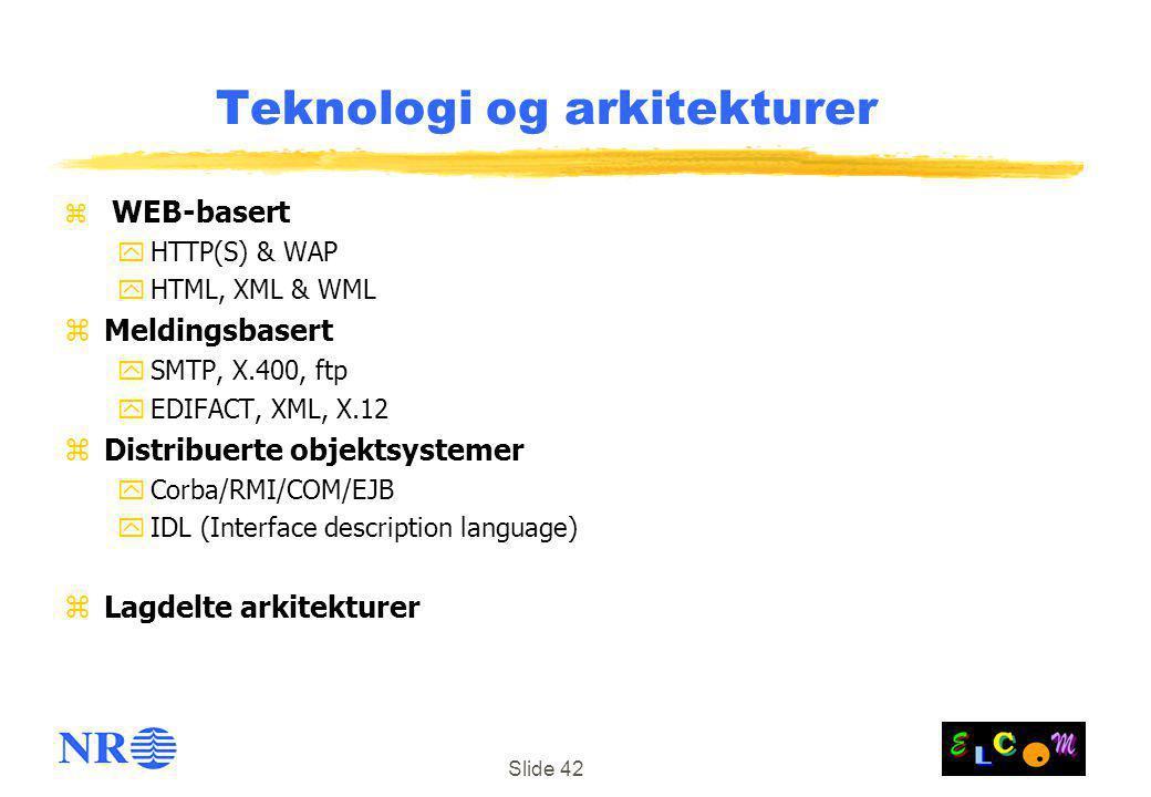 Slide 42 Teknologi og arkitekturer z WEB-basert yHTTP(S) & WAP yHTML, XML & WML zMeldingsbasert ySMTP, X.400, ftp yEDIFACT, XML, X.12 zDistribuerte objektsystemer yCorba/RMI/COM/EJB yIDL (Interface description language) zLagdelte arkitekturer