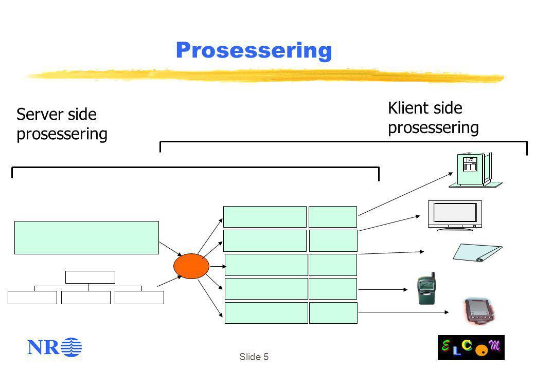 Slide 5 Prosessering Server side prosessering Klient side prosessering