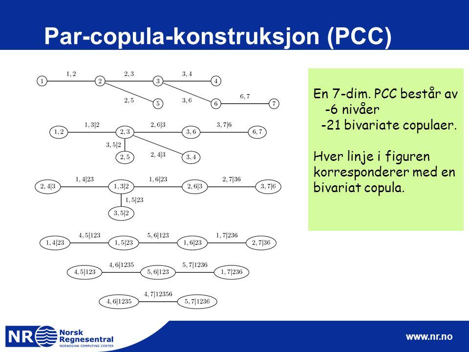 www.nr.no Par-copula-konstruksjon (PCC) En 7-dim.PCC består av -6 nivåer -21 bivariate copulaer.