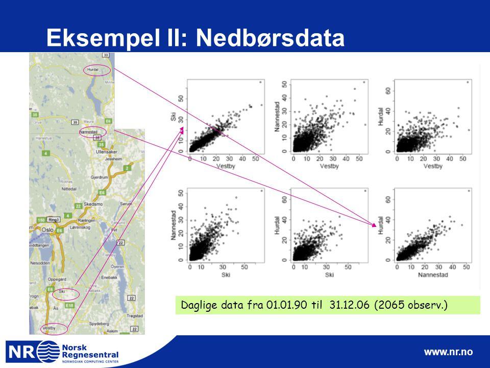 www.nr.no Eksempel II: Nedbørsdata Daglige data fra 01.01.90 til 31.12.06 (2065 observ.)