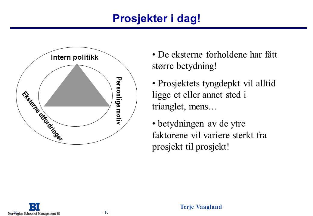 - 10 - Terje Vaagland - 10 - Prosjekter i dag! Eksterne utfordringer Personlige motiv Intern politikk De eksterne forholdene har fått større betydning