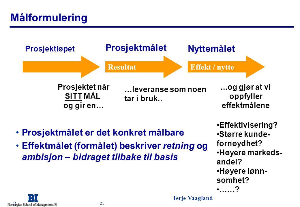 - 21 - Terje Vaagland - 21 - Målformulering Prosjektmålet er det konkret målbare Effektmålet (formålet) beskriver retning og ambisjon – bidraget tilba
