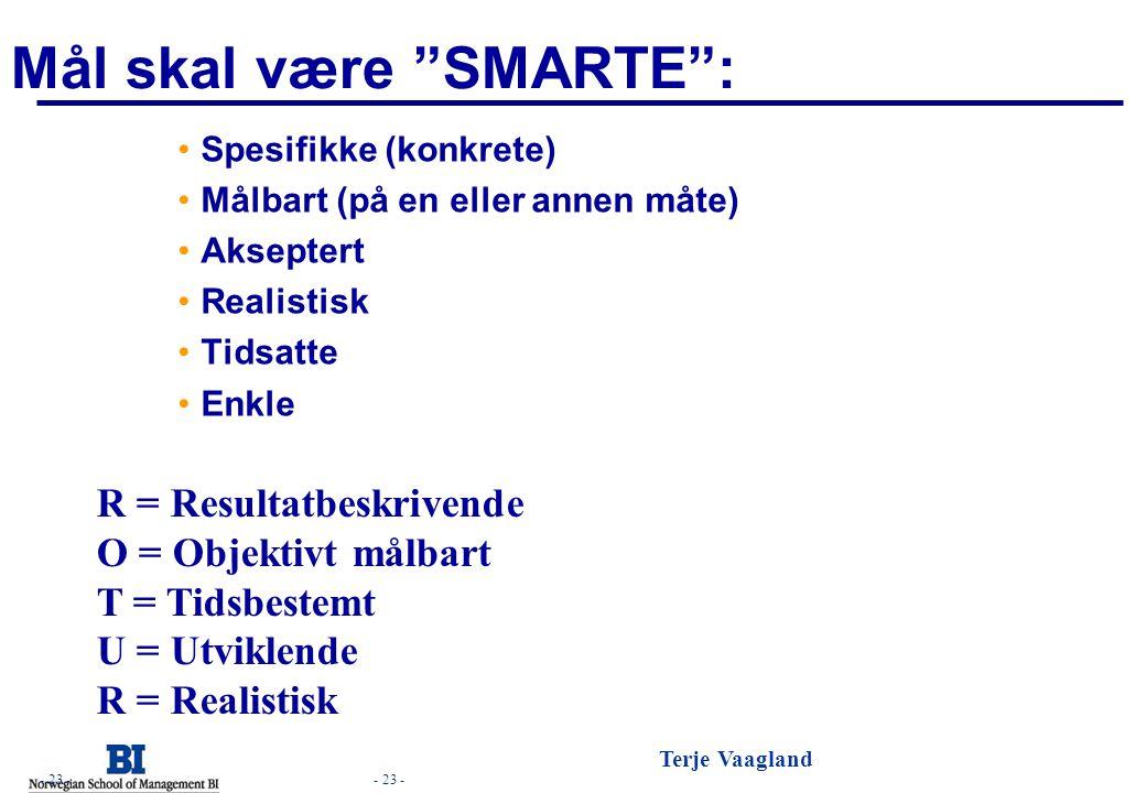"""- 23 - Terje Vaagland - 23 - Mål skal være """"SMARTE"""": Spesifikke (konkrete) Målbart (på en eller annen måte) Akseptert Realistisk Tidsatte Enkle R = Re"""