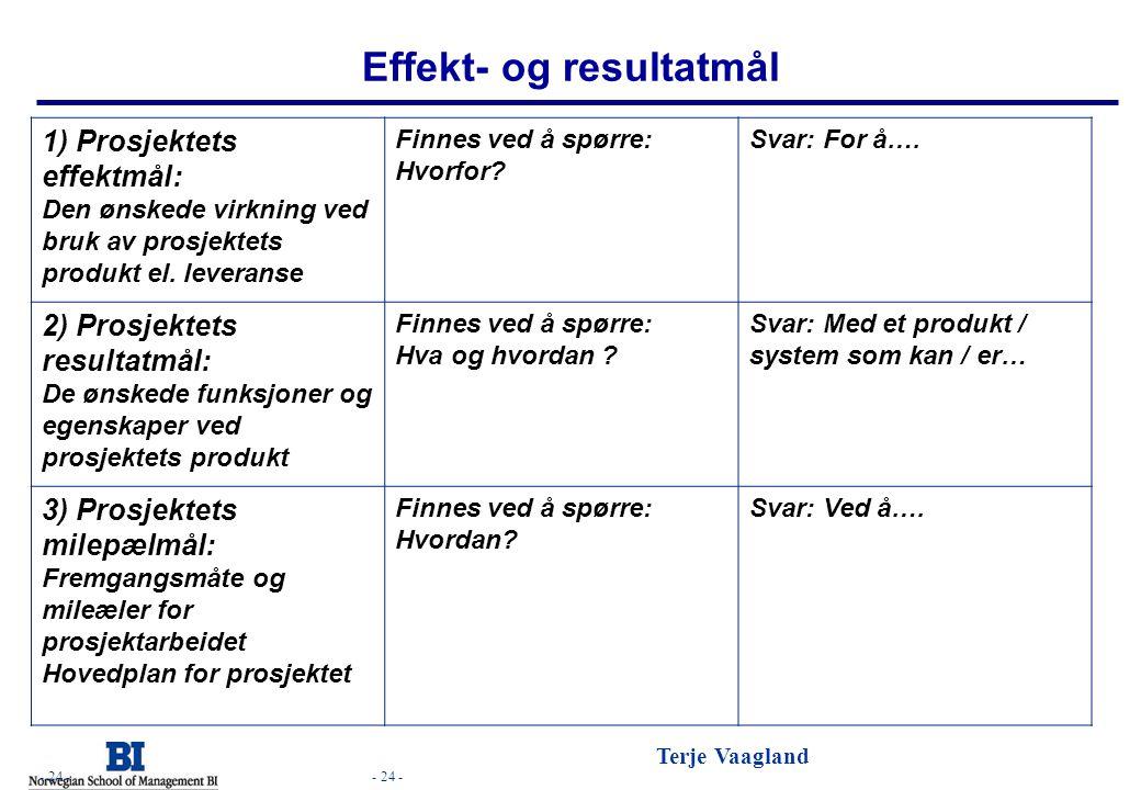- 24 - Terje Vaagland - 24 - Effekt- og resultatmål 1) Prosjektets effektmål: Den ønskede virkning ved bruk av prosjektets produkt el. leveranse Finne