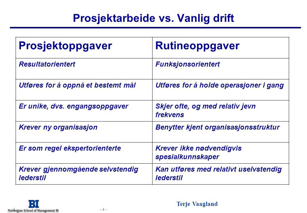 - 4 - Terje Vaagland - 4 - Prosjektarbeide vs. Vanlig drift ProsjektoppgaverRutineoppgaver ResultatorientertFunksjonsorientert Utføres for å oppnå et