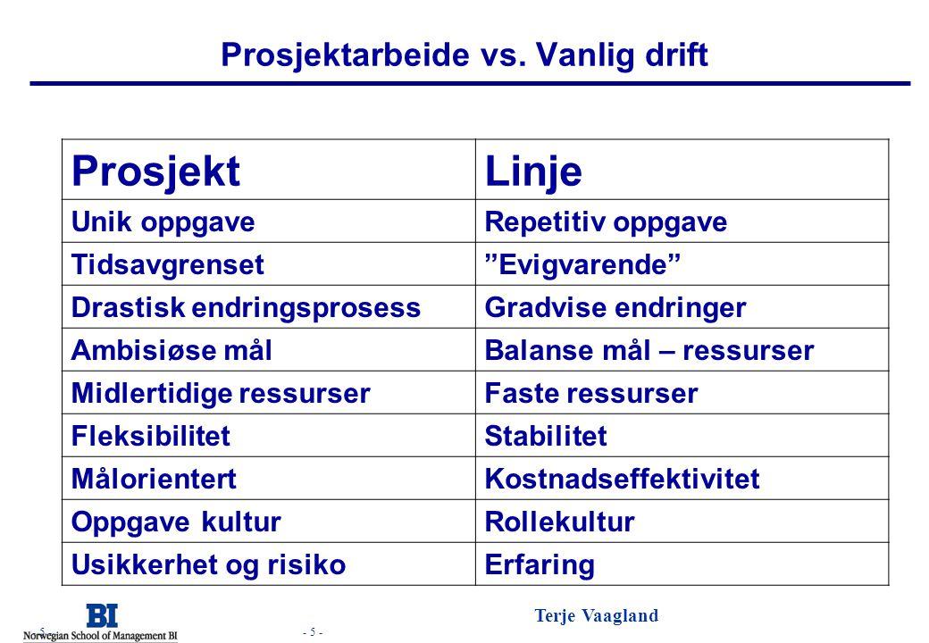 - 16 - Terje Vaagland - 16 - Prosjekter er ulike… I hvor stor grad kan resultatet beskrives på forhånd .