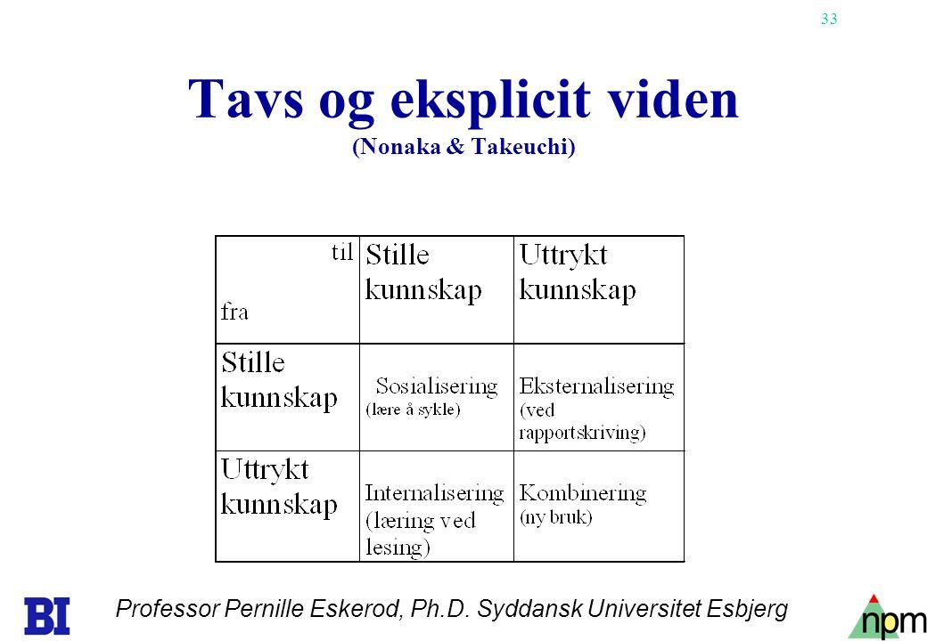 33 Tavs og eksplicit viden (Nonaka & Takeuchi) Professor Pernille Eskerod, Ph.D. Syddansk Universitet Esbjerg