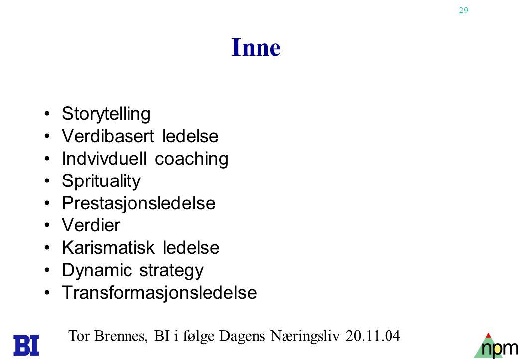 29 Inne Storytelling Verdibasert ledelse Indvivduell coaching Sprituality Prestasjonsledelse Verdier Karismatisk ledelse Dynamic strategy Transformasj