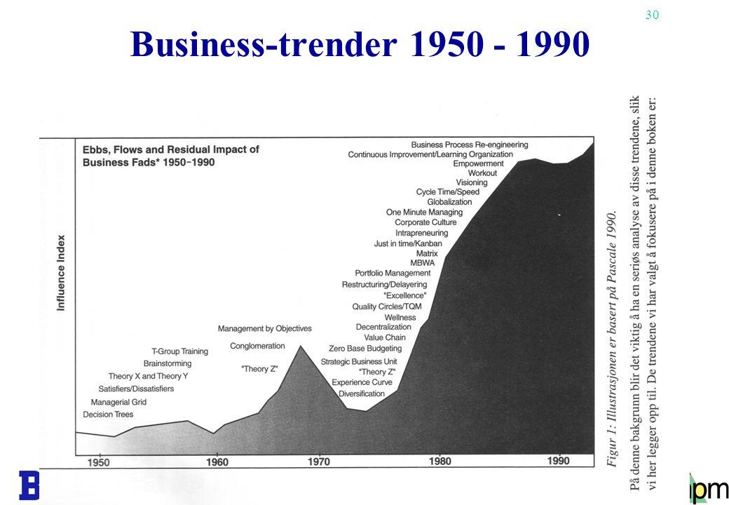 30 Business-trender 1950 - 1990