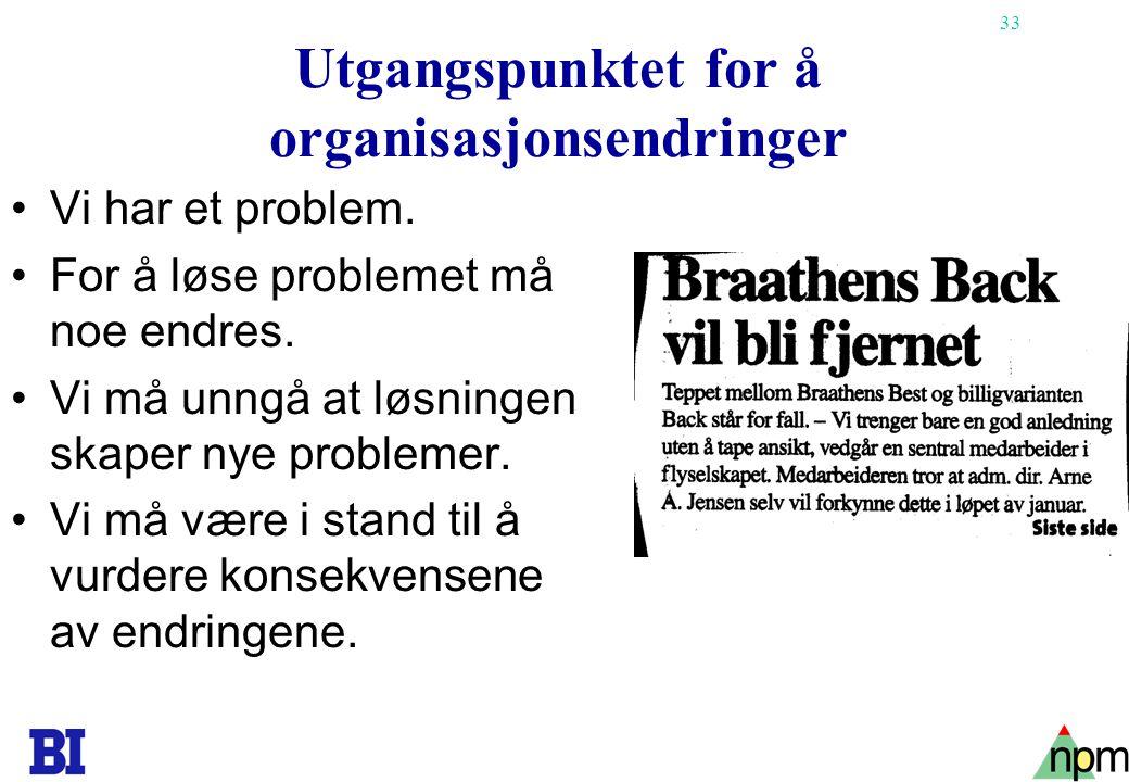 33 Utgangspunktet for å organisasjonsendringer Vi har et problem. For å løse problemet må noe endres. Vi må unngå at løsningen skaper nye problemer. V