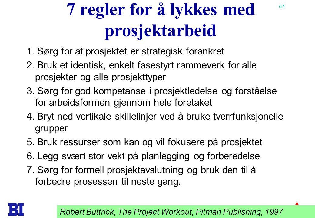 65 7 regler for å lykkes med prosjektarbeid 1. Sørg for at prosjektet er strategisk forankret 2. Bruk et identisk, enkelt fasestyrt rammeverk for alle
