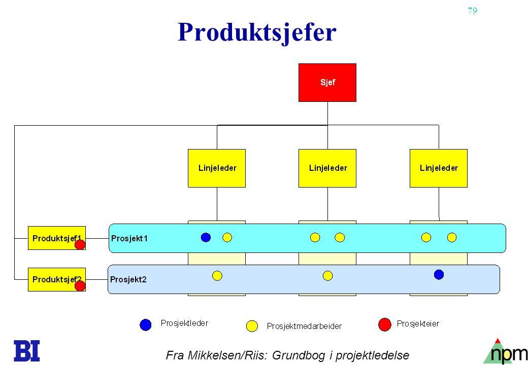 79 Produktsjefer Fra Mikkelsen/Riis: Grundbog i projektledelse