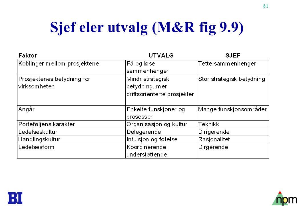 81 Sjef eler utvalg (M&R fig 9.9)