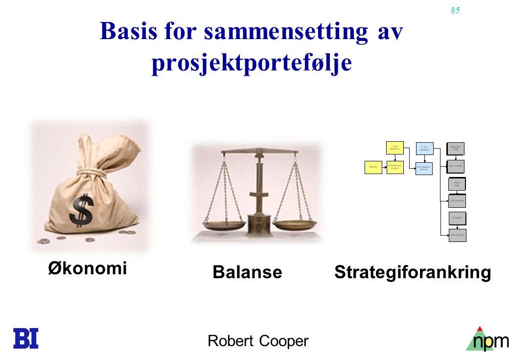 85 Basis for sammensetting av prosjektportefølje Økonomi BalanseStrategiforankring Robert Cooper