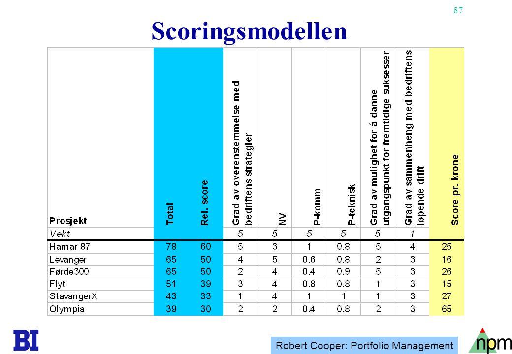 87 Scoringsmodellen Robert Cooper: Portfolio Management