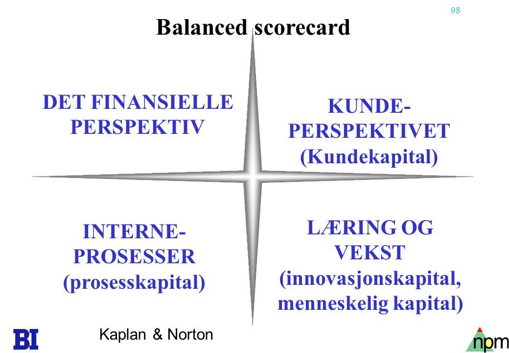 98 Balanced scorecard DET FINANSIELLE PERSPEKTIV KUNDE- PERSPEKTIVET (Kundekapital) LÆRING OG VEKST (innovasjonskapital, menneskelig kapital) INTERNE-