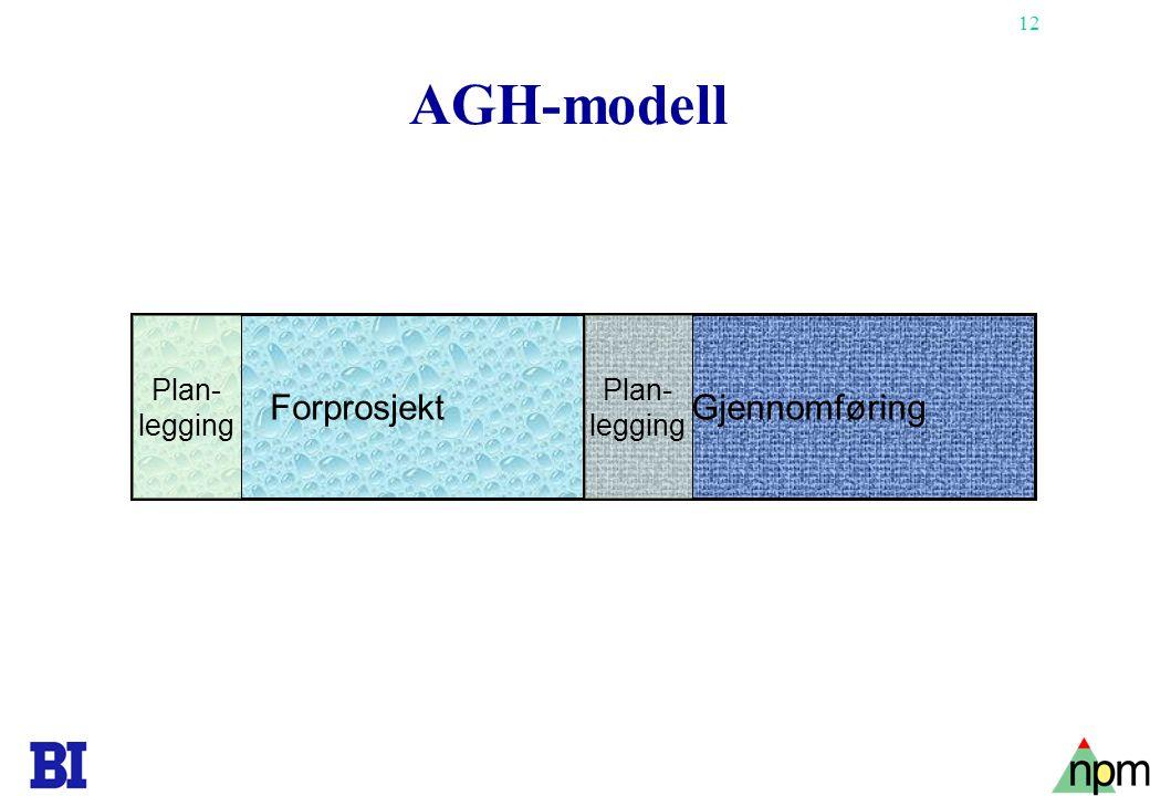 12 AGH-modell ForprosjektGjennomføring Plan- legging Plan- legging