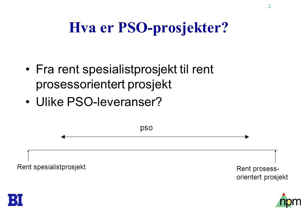 2 Hva er PSO-prosjekter? Fra rent spesialistprosjekt til rent prosessorientert prosjekt Ulike PSO-leveranser? Rent spesialistprosjekt Rent prosess- or
