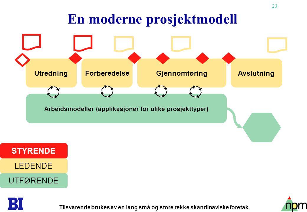 23 En moderne prosjektmodell STYRENDE LEDENDE UTFØRENDE UtredningForberedelseGjennomføringAvslutning Arbeidsmodeller (applikasjoner for ulike prosjekt