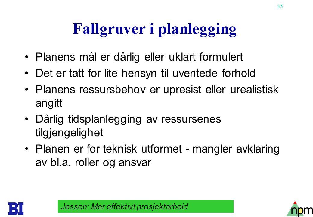 35 Fallgruver i planlegging Planens mål er dårlig eller uklart formulert Det er tatt for lite hensyn til uventede forhold Planens ressursbehov er upre