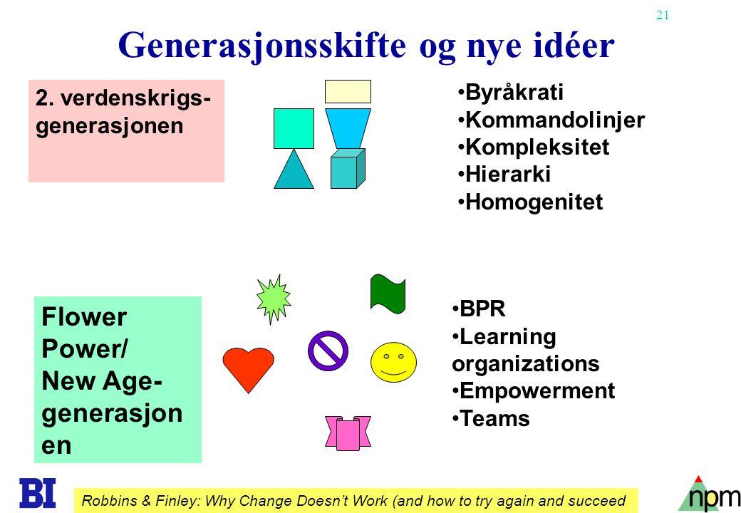21 Generasjonsskifte og nye idéer 2. verdenskrigs- generasjonen Flower Power/ New Age- generasjon en Byråkrati Kommandolinjer Kompleksitet Hierarki Ho