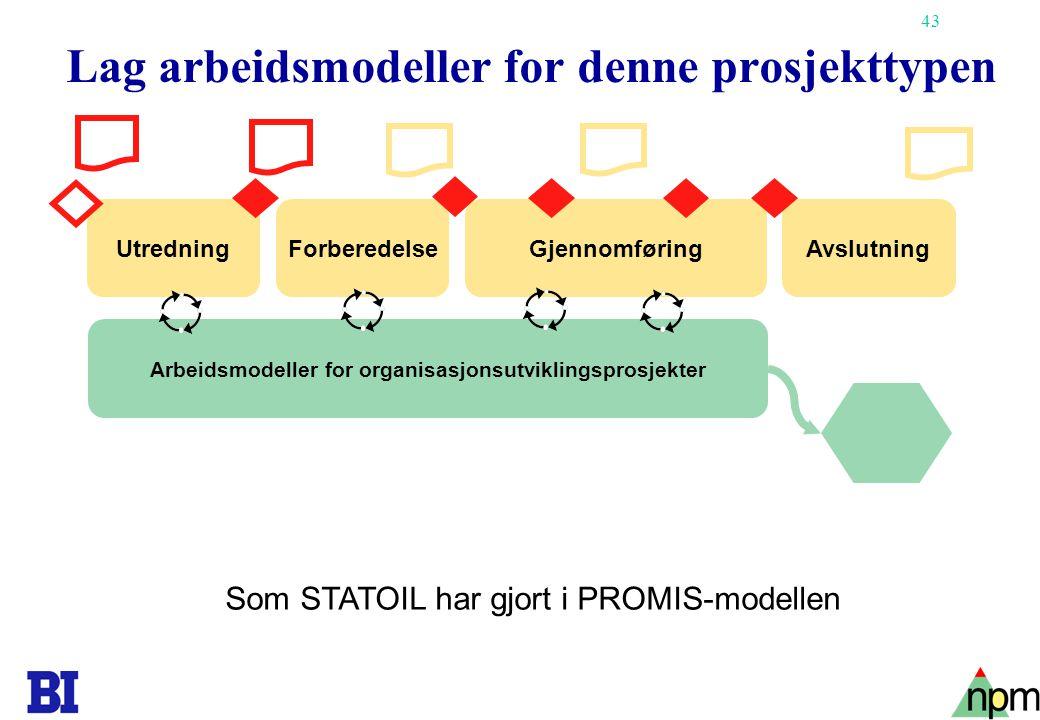 43 Lag arbeidsmodeller for denne prosjekttypen UtredningForberedelseGjennomføringAvslutning Arbeidsmodeller for organisasjonsutviklingsprosjekter Som