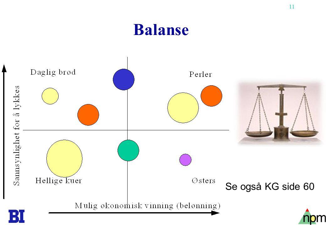 11 Balanse Se også KG side 60