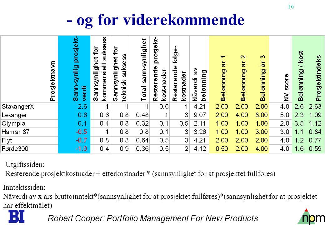 16 - og for viderekommende Utgiftssiden: Resterende prosjektkostnader + etterkostnader * (sannsynlighet for at prosjektet fullføres) Inntektssiden: Nå