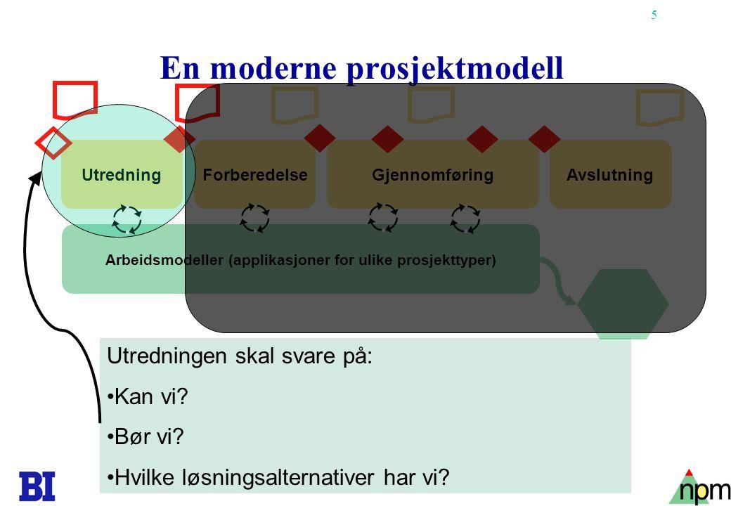 5 En moderne prosjektmodell UtredningForberedelseGjennomføringAvslutning Arbeidsmodeller (applikasjoner for ulike prosjekttyper) Utredningen skal svar