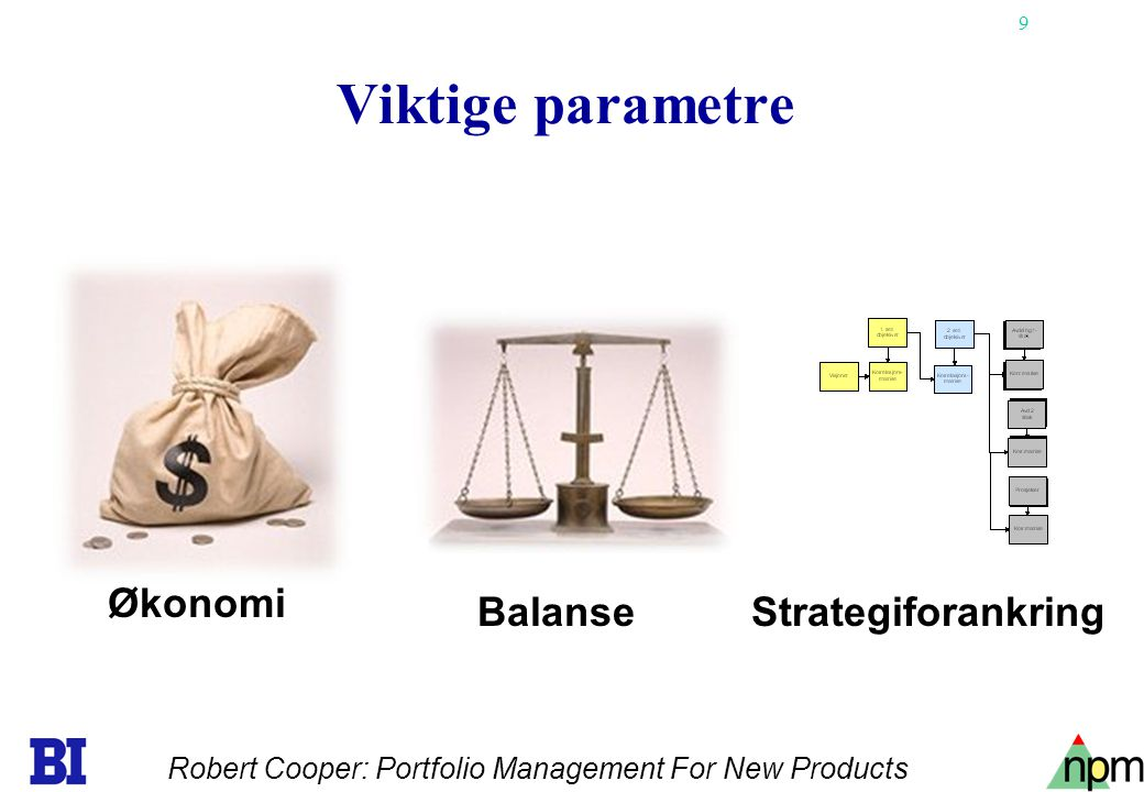 9 Viktige parametre Økonomi BalanseStrategiforankring Robert Cooper: Portfolio Management For New Products