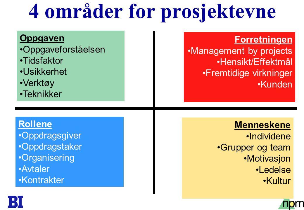 11 4 områder for prosjektevne Oppgaven Oppgaveforståelsen Tidsfaktor Usikkerhet Verktøy Teknikker Rollene Oppdragsgiver Oppdragstaker Organisering Avt