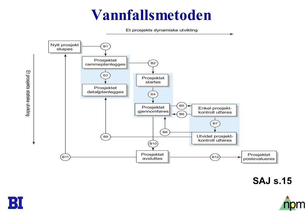 13 Vannfallsmetoden SAJ s.15