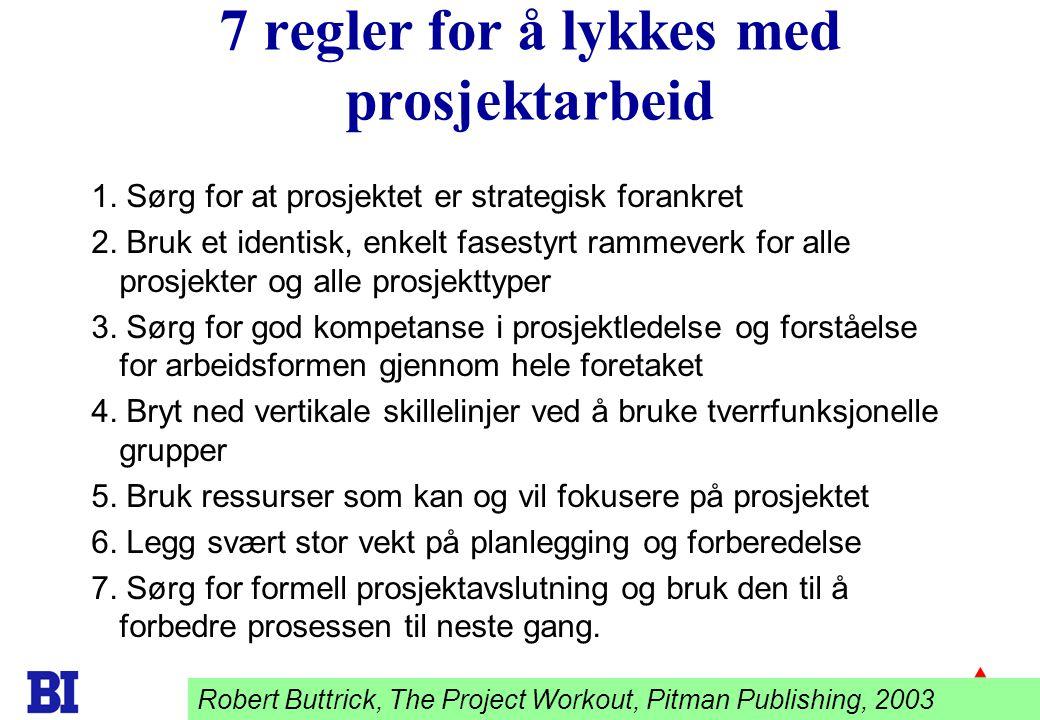 21 7 regler for å lykkes med prosjektarbeid 1. Sørg for at prosjektet er strategisk forankret 2. Bruk et identisk, enkelt fasestyrt rammeverk for alle