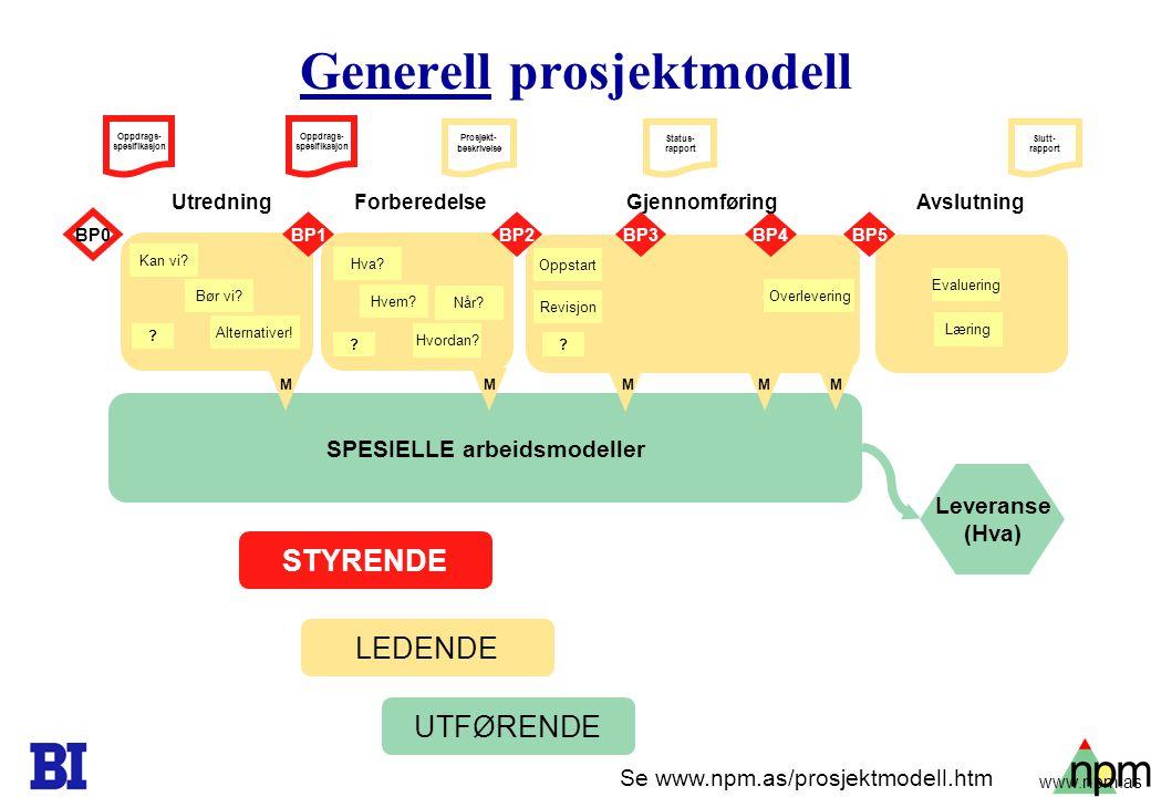 15 Generell prosjektmodell SPESIELLE arbeidsmodeller BP1 BP0 BP4BP3BP2BP5 Leveranse (Hva) Oppdrags- spesifikasjon Slutt- rapport Status- rapport Prosj